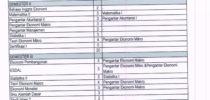 MATA KULIAH PRA SYARAT PROGRAM STUDI EKONOMI PEMBANGUNAN KURIKULUM 2014